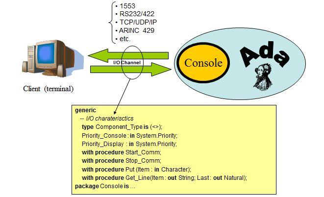 console_debug