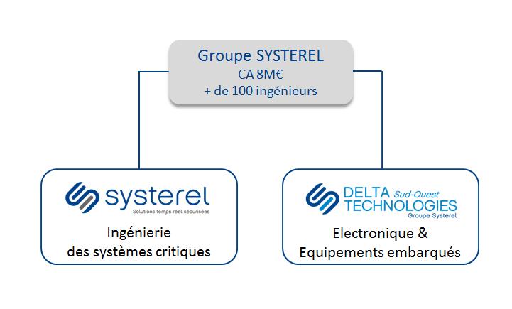 schéma-groupe-systerel